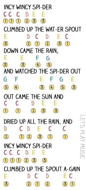 Flute Itsy Notes Spider Bitsy
