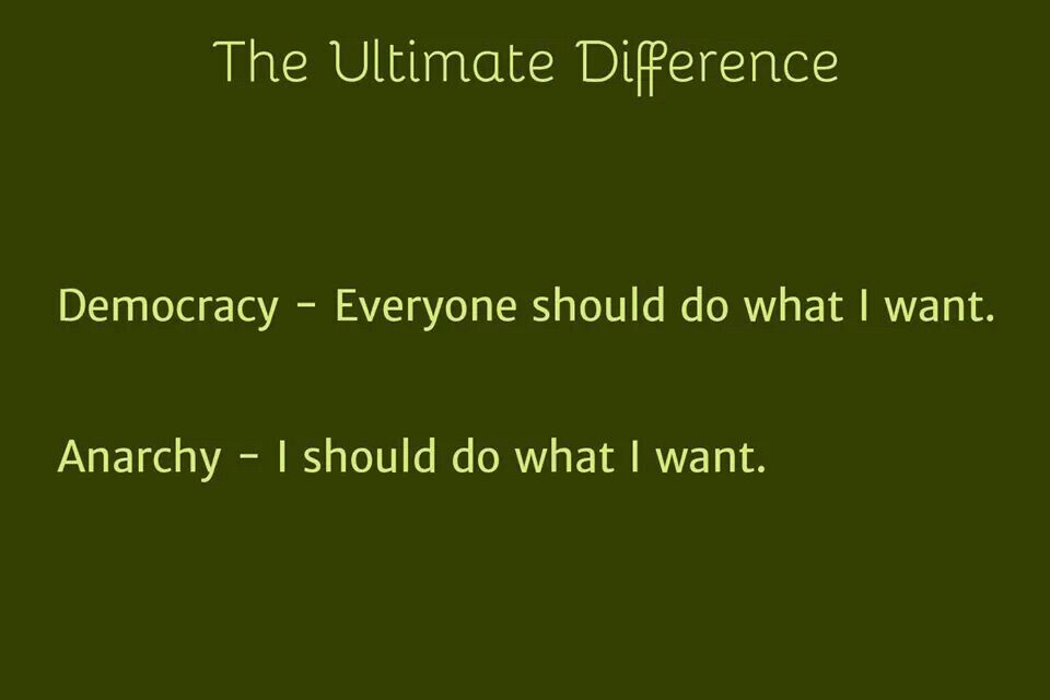 Essay questions about democracy