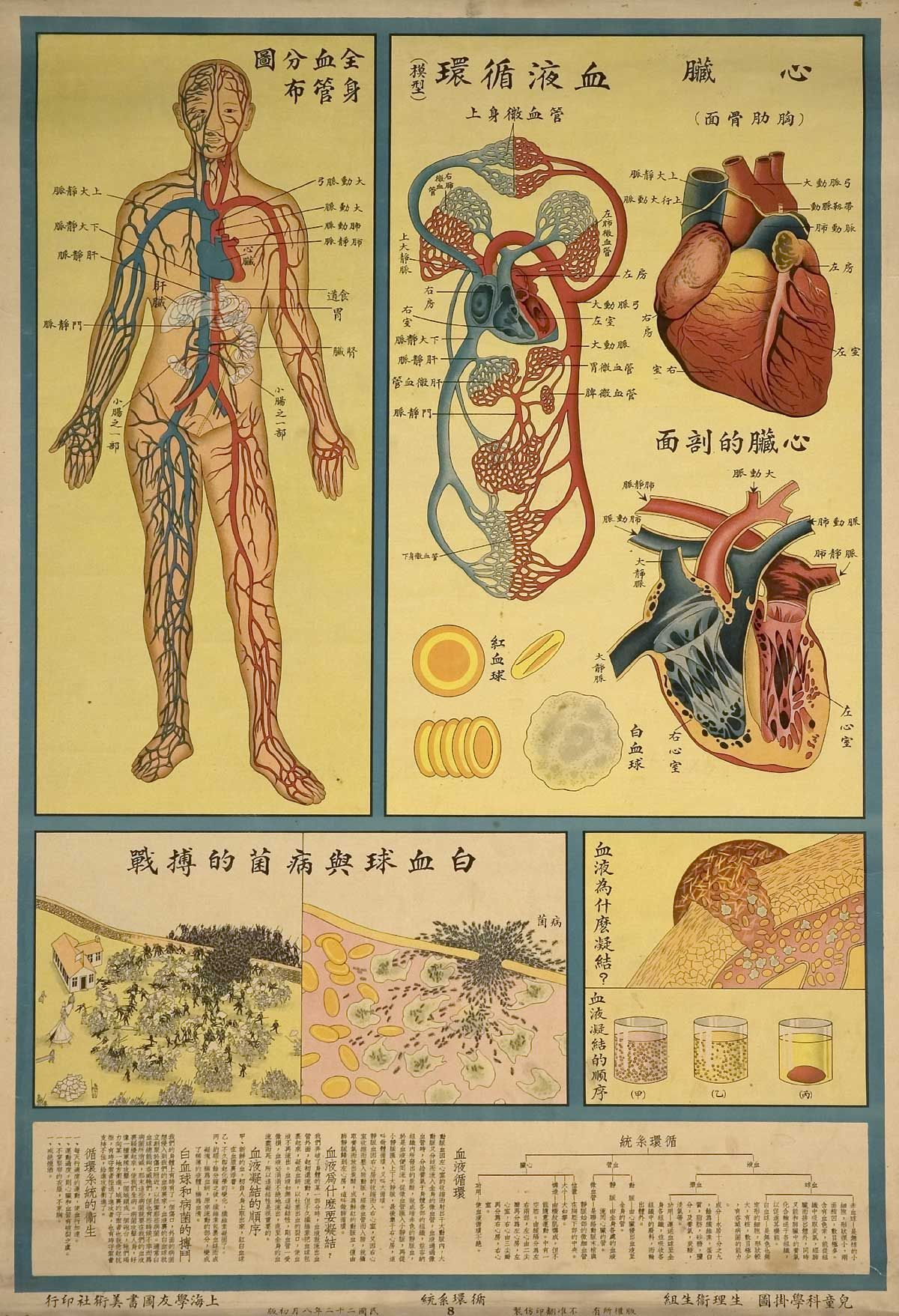 Retro Educational Posters Reimagine The Human Body As A Factory Education Poster Health Education Human Body