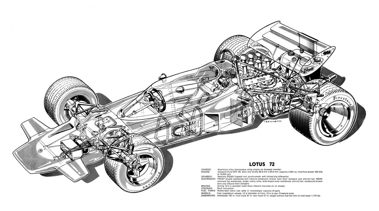 A3 Lotus 72 Cutaway Drawing Wall Poster Art Picture Print