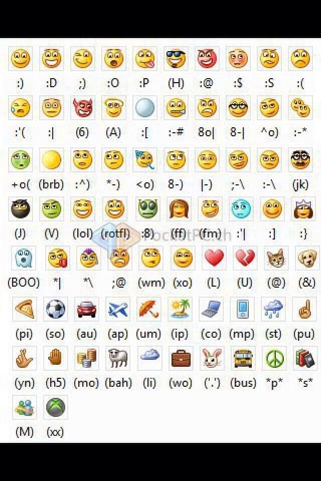 How To Type Your Own Emoji S How To Make Emoticons Emoticon Facebook Emoticons