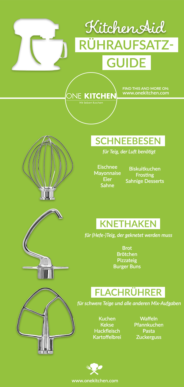 KitchenAid Rühraufsatz-Guide