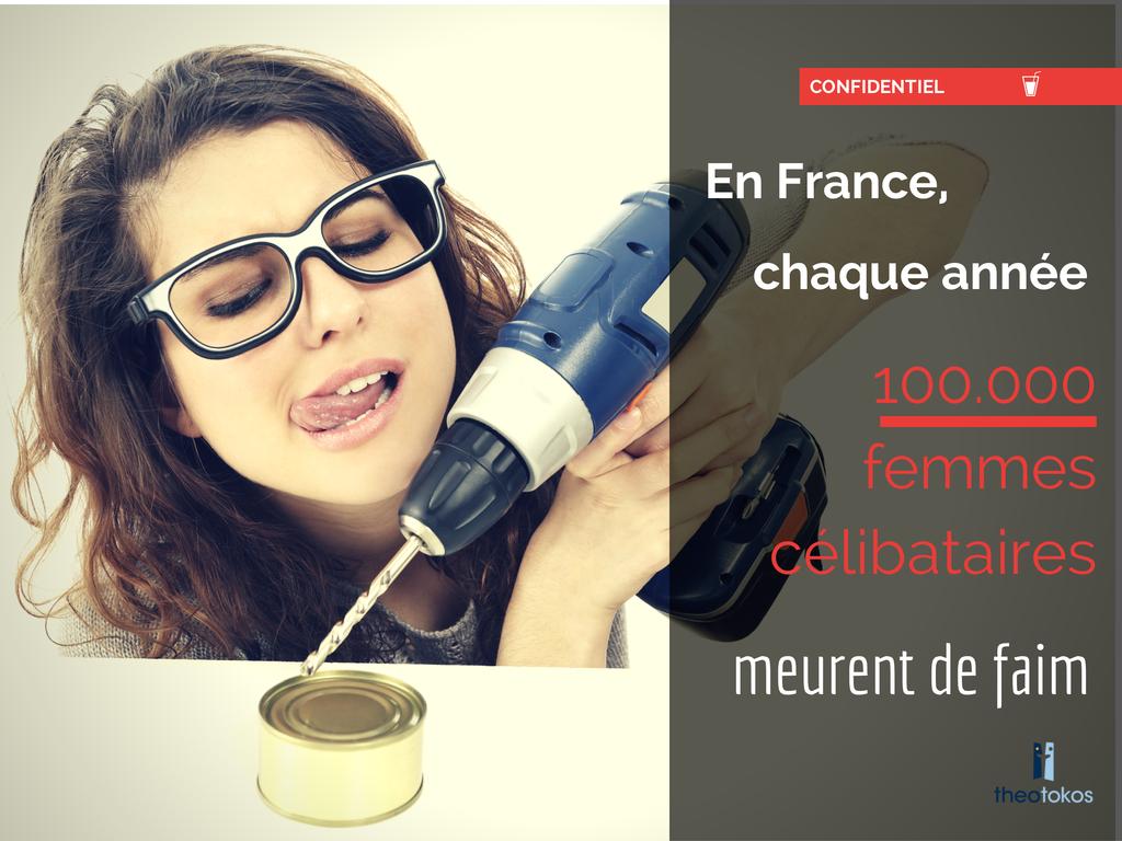 #humour #célibataires #rencontres