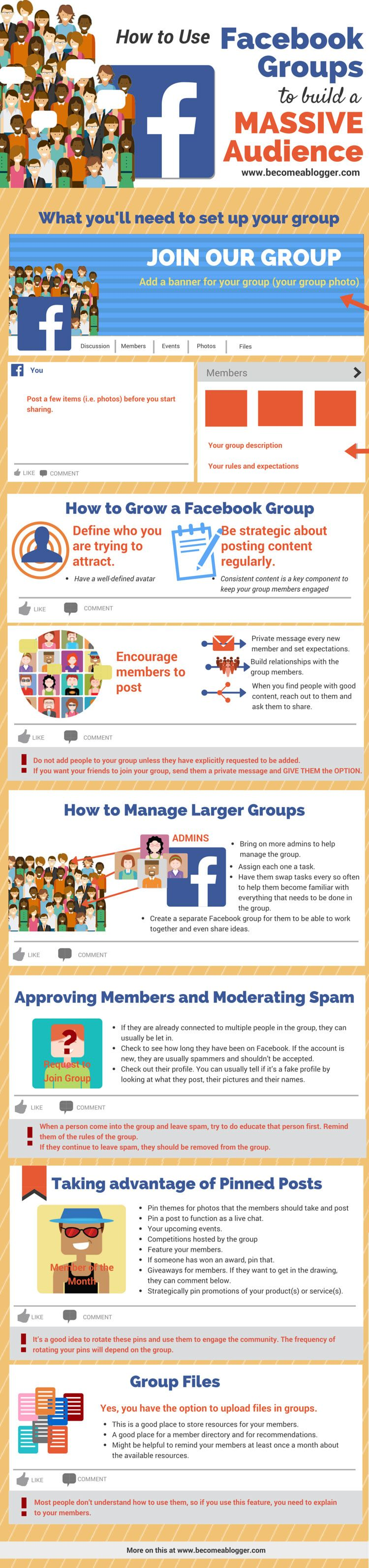 How to Use Facebook Groups to Build a Massive Audience