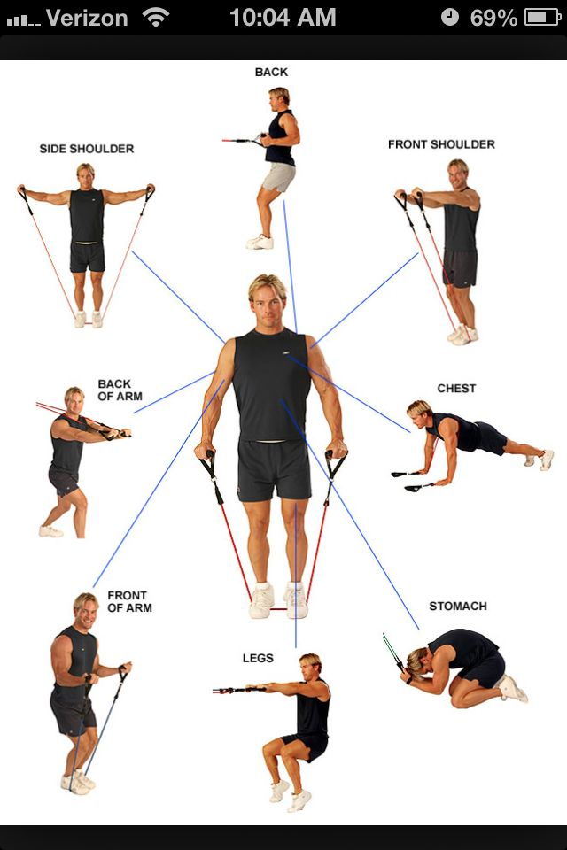 Resistance Band Exercises I Love These For Helping Me