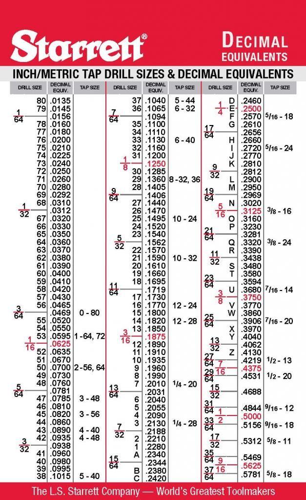 Decimal Equivalent Card Bulletin 1317 Page 2 Zps8d125783