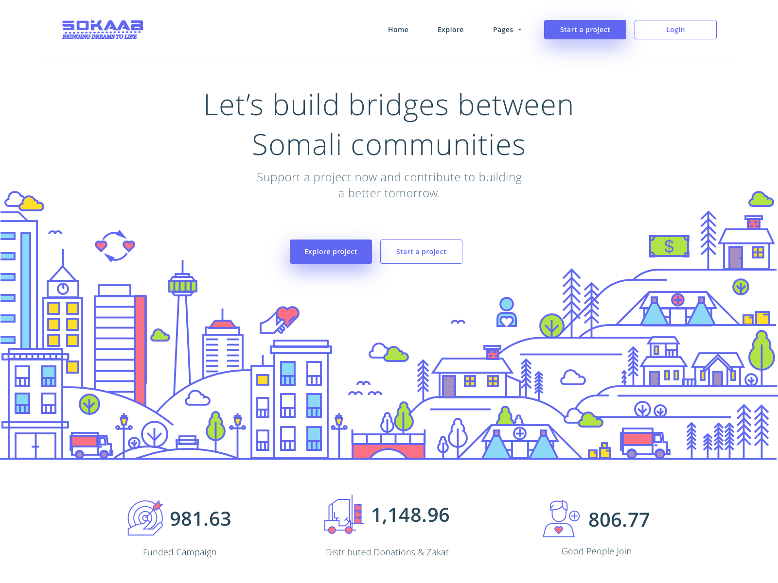 Sokaab Crowdfunding Landing Page (With images) Landing
