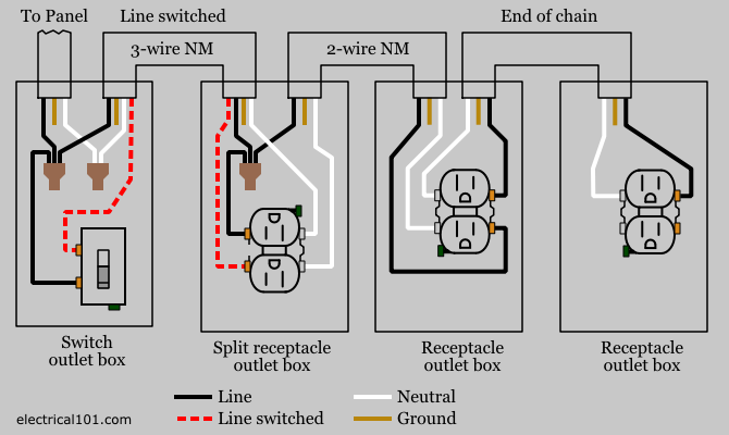 wiring diagram 3 way switch split receptacle