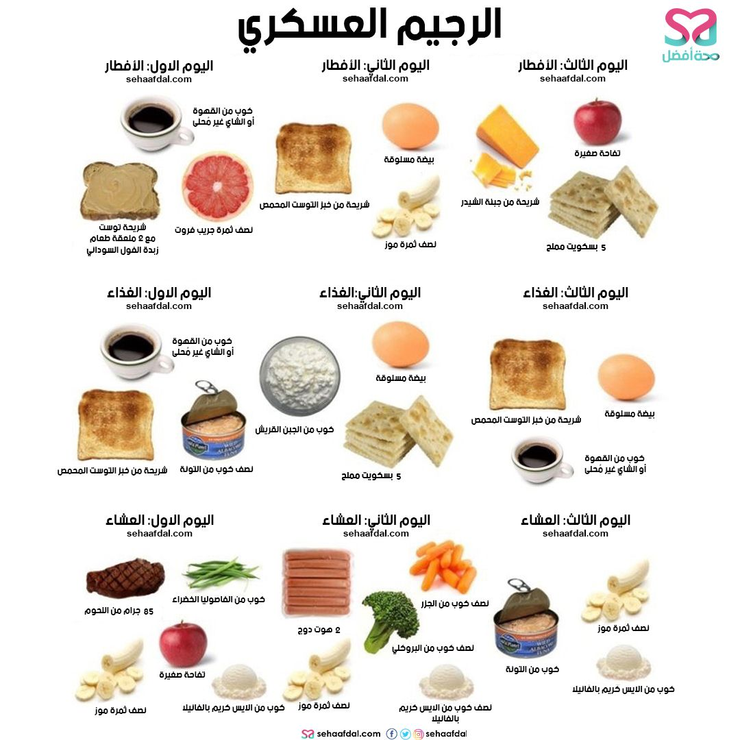 الرجيم العسكري رجيم سريع لإنقاص الوزن ٥ كيلو في الأسبوع Diet Loss Military Diet Plan Healthy Snacks
