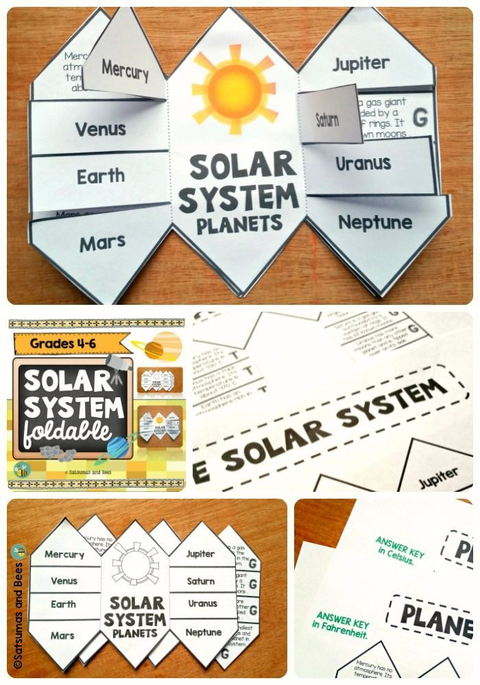 One of a kind solar system foldable to learn or review ...