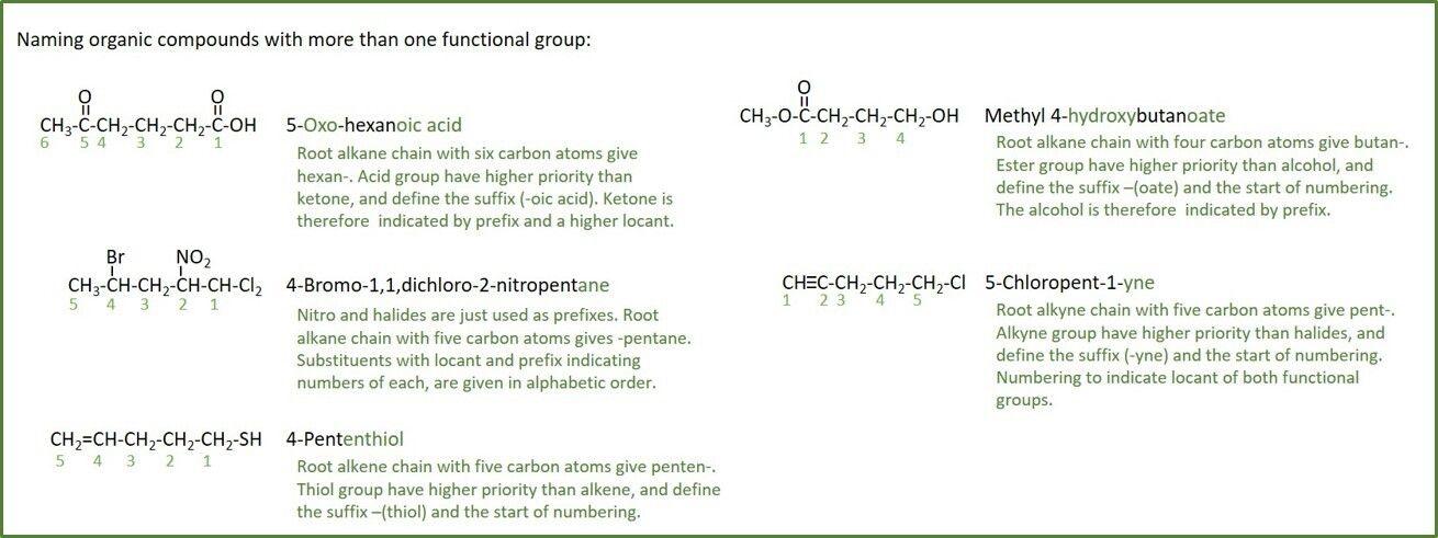 Naming Organic Compounds Naming Organic Compounds Functional Group Methylation