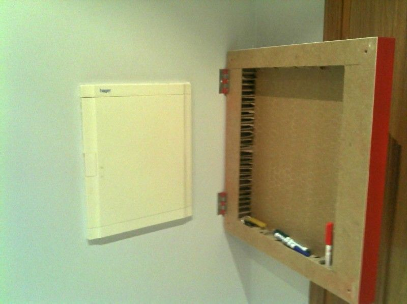 Cuadro de luz manualidades pinterest luces cuadro y - Cubre cuadro electrico ...
