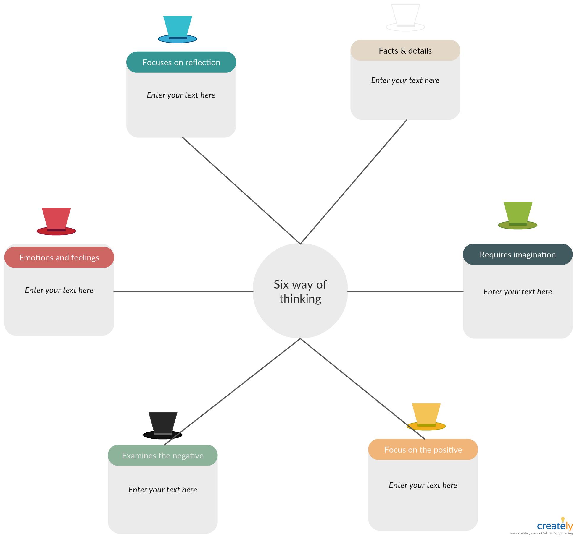Six Thinking Hats Diagram Six Thinking Hats Group Thinking Decision Making
