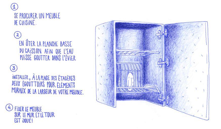 Tuto : Fabriquez Un Placard égouttoir, Pratique Pour Ranger La Vaisselle  Sans Lu0027
