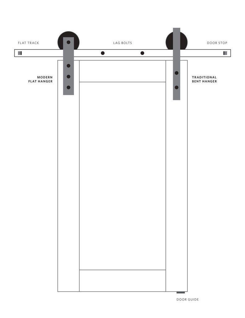 Anatomy of Barn Door Hardware – Hingeless   Puertas   Pinterest ...