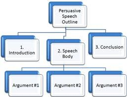 Speech Outline  Google Search  Projects To Try