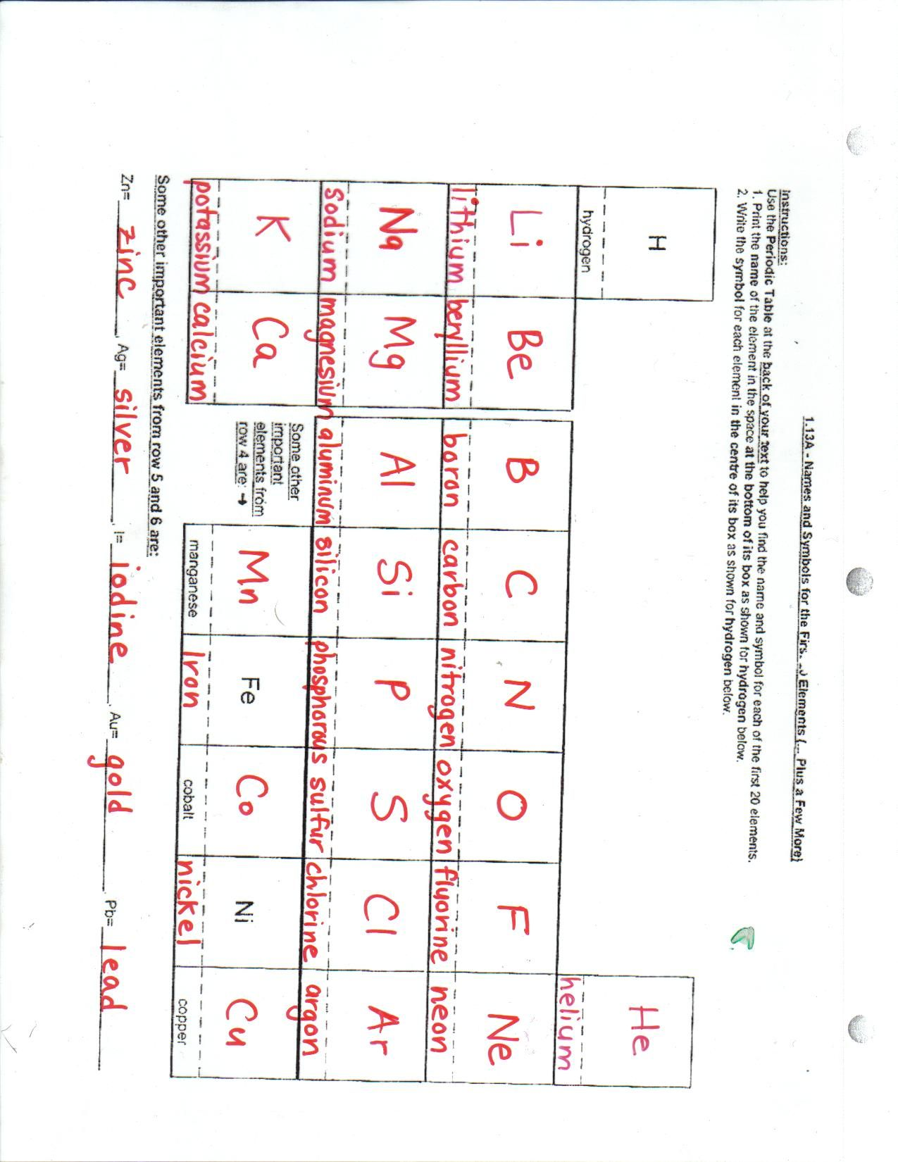 Chapter 6 The Periodic Table And Periodic Law Test Answers