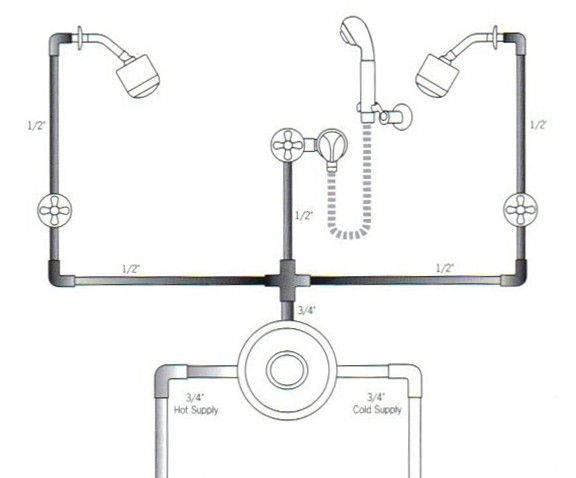 Plumbing A Shower With Multiple Heads Google Search With Images