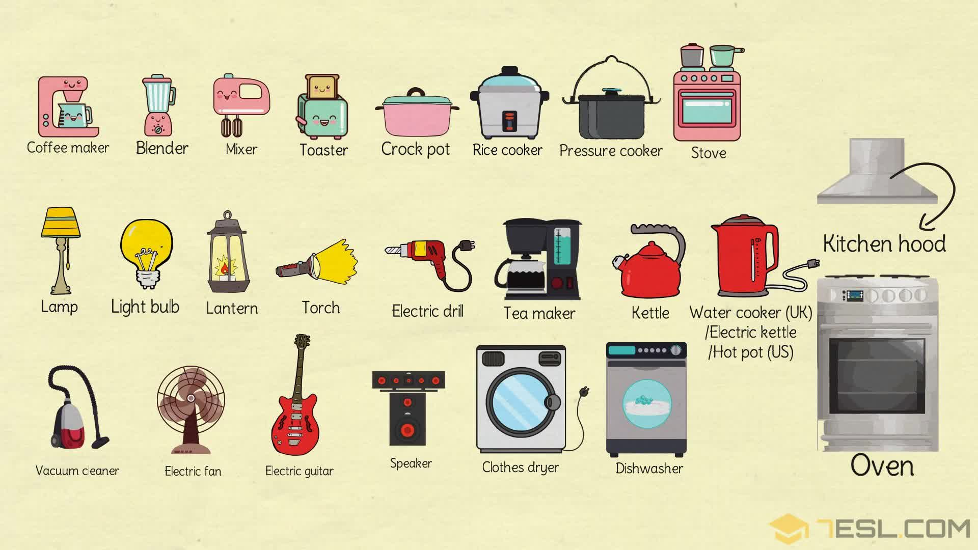 Kitchen Design Layout: Download Kitchen Appliances Names ...