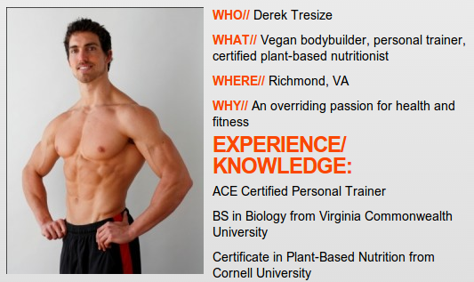 Pin By Ryan Major On Plant Based Living Personal Trainer Bodybuilding Plant Based Nutrition