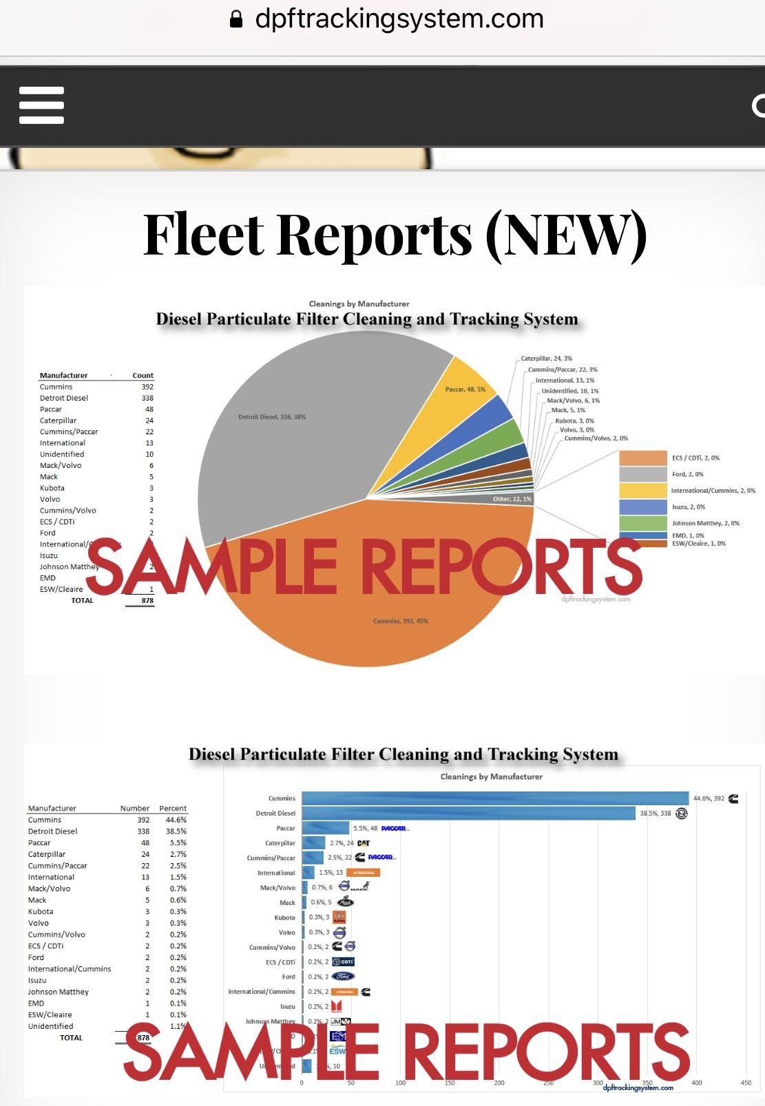Fleet reports available through FSX TrapTrackerz. Apple