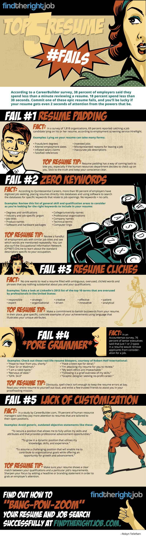 Top 5 errores en tu Curriculum Vitae #infografia #infographic ...