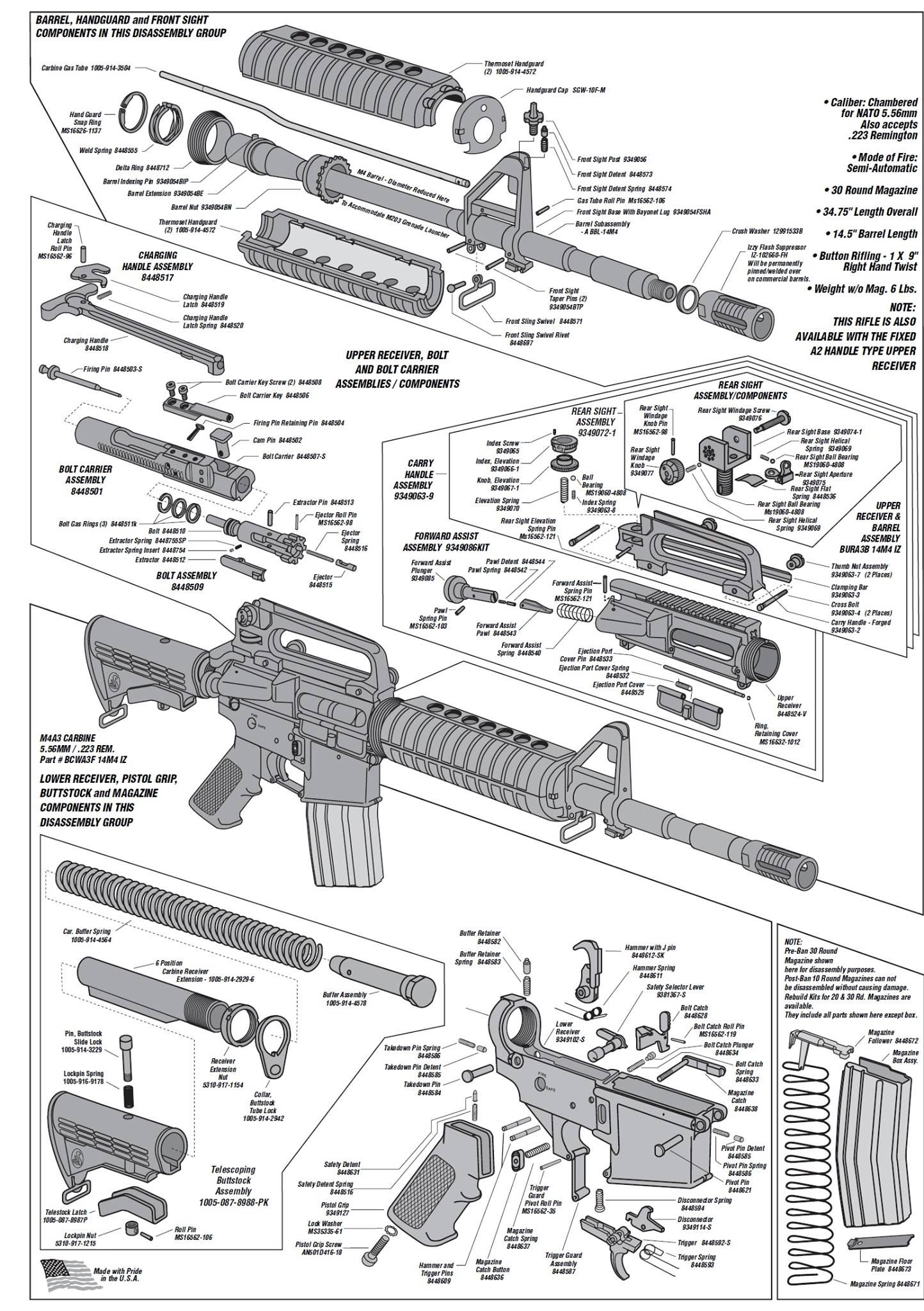 hight resolution of parts breakdown ar 15