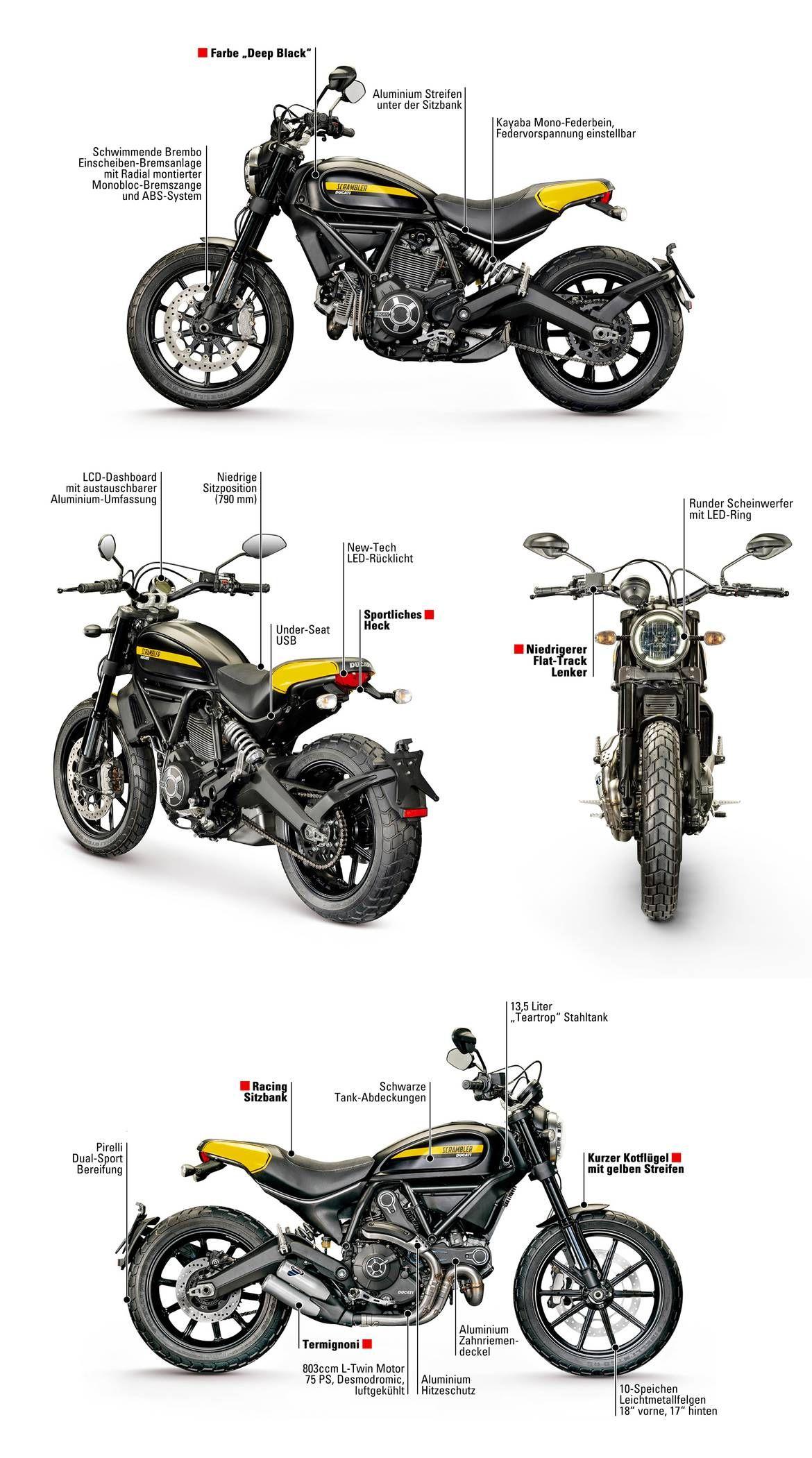 Ducati Scrambler 800 Full Throttle Abs