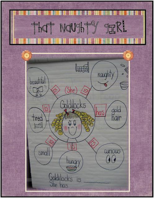 Goldilocks and the Three Bears Goldilocks - character analysis - character analysis