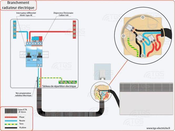 Schema Raccordement Radiateur Electrique Radiateur Electrique Radiateur Convecteur Electrique