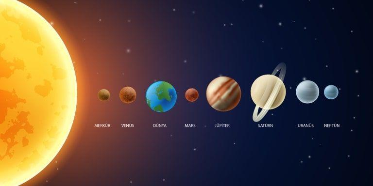 Sırasıyla Güneş Sistemi Gezegenleri ve Özellikleri   Gezegenler ...