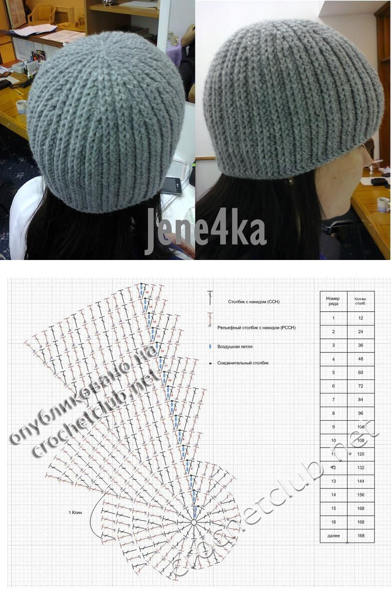 How to Crochet a Balaclava Ski Hat Ski Beanie Tutorial - YouTube ...