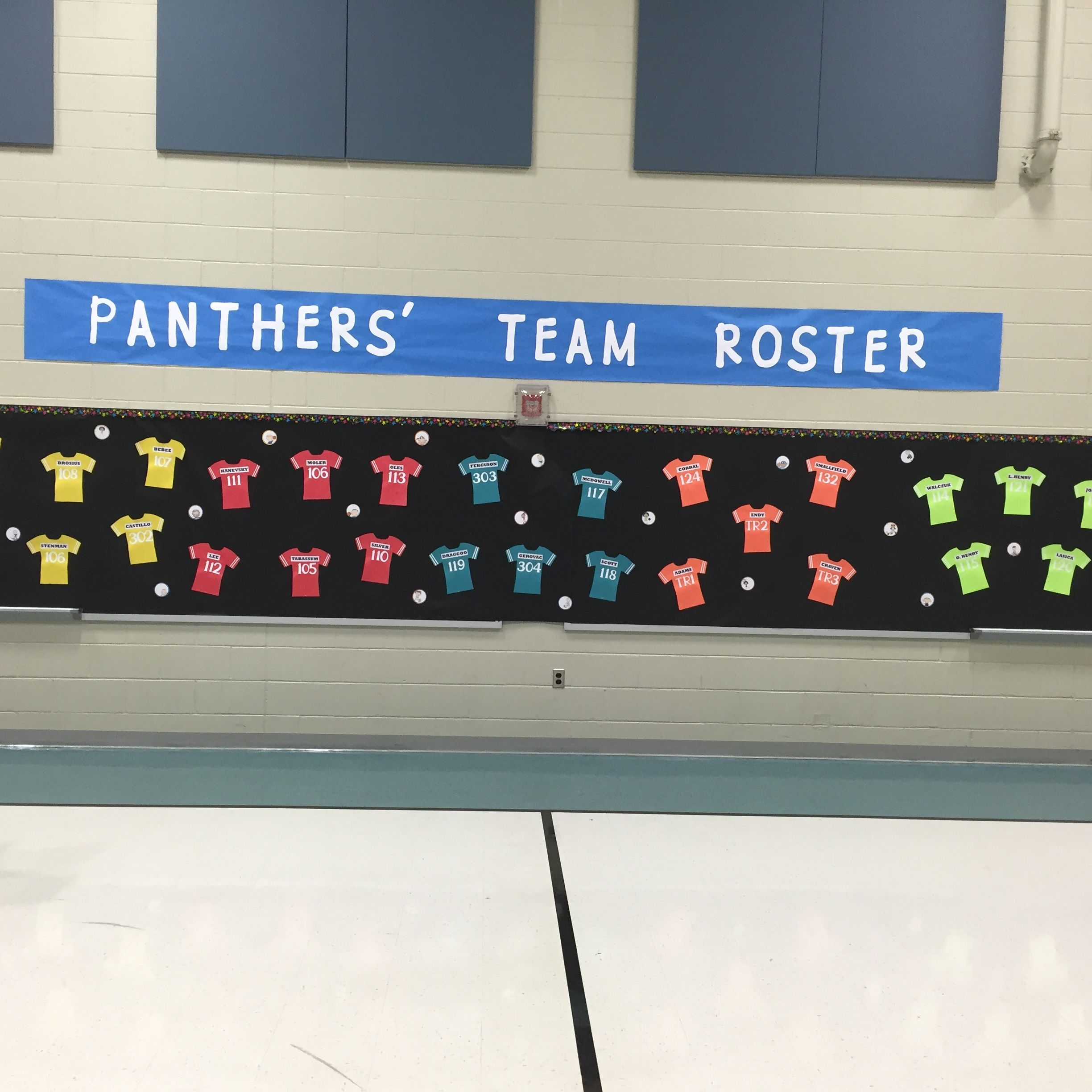Classroom Team Names with Room Numbers Panthers team