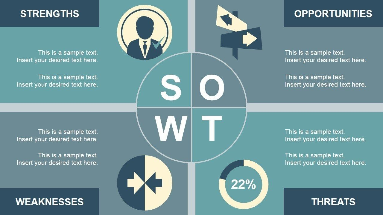 Retro Swot Analysis Powerpoint Template Slidemodel Magnificent