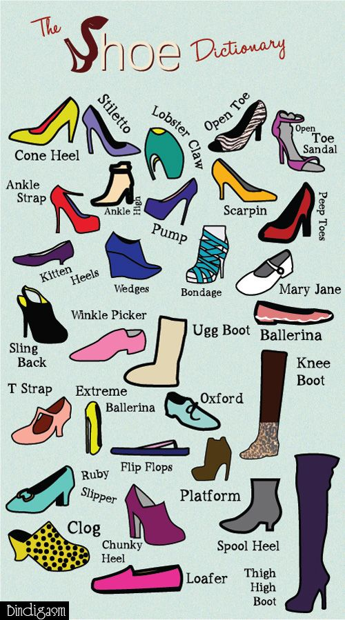 types of shoe heels | Good shoes take you to good places. Different kinds of