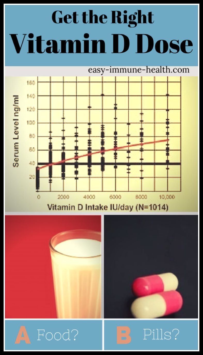 Are you getting the right Vitamin D Dosage? Find out here what your vitamin d requirements are: http://www.easy-immune-health.com/Vitamin-D-Requirements.html