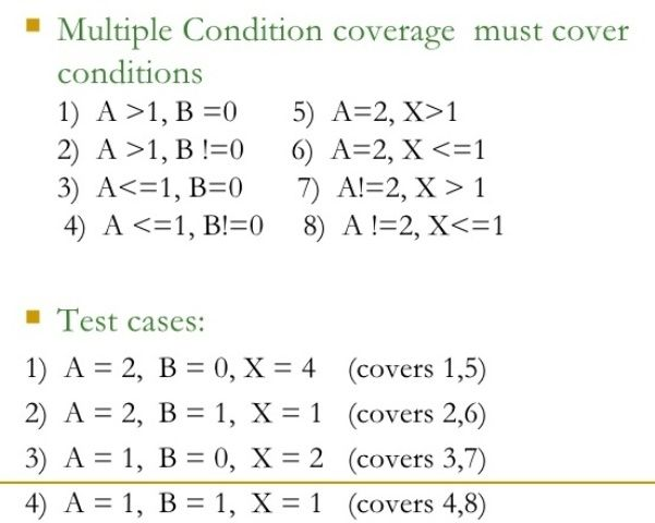 Go-through with the Multiple Condition Coverage and know why