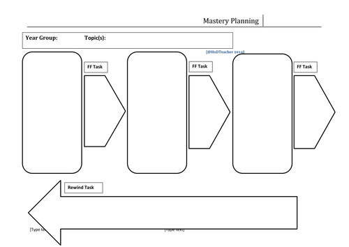 Mastery Planning Primary Maths Mastery Pinterest Primary