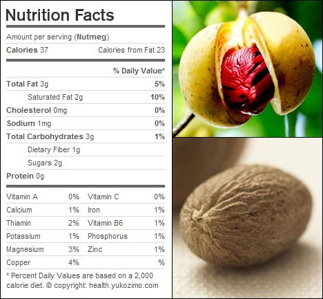 Nutmeg Nutrition Facts Nutrition Facts Nutrition Health Facts