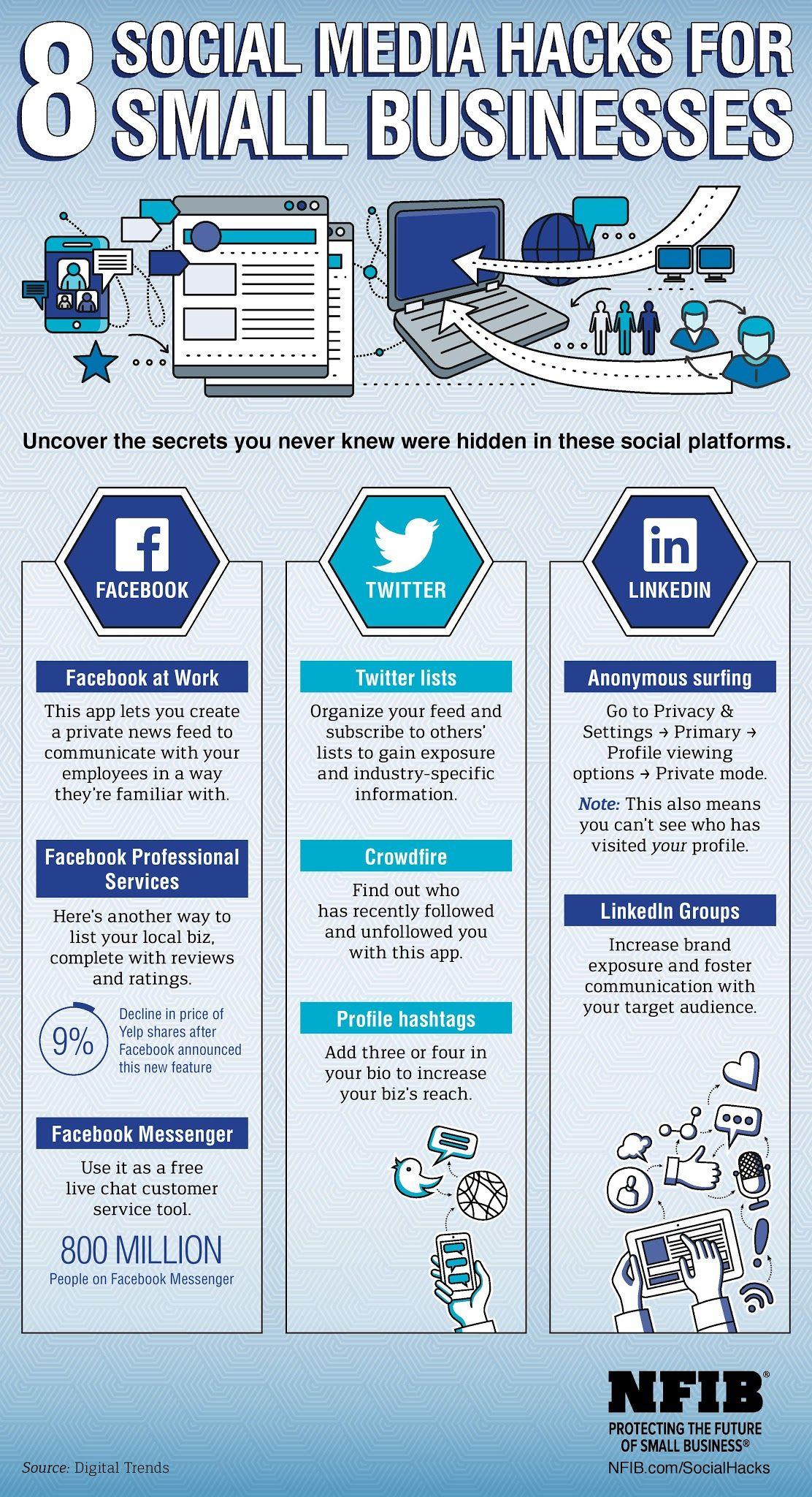 7 phương tiện truyền thông xã hội mỗi nhà tiếp thị nên sử dụng