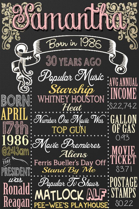 30th Birthday Board Back In 1986 30 Years By CustomPrintablesNY