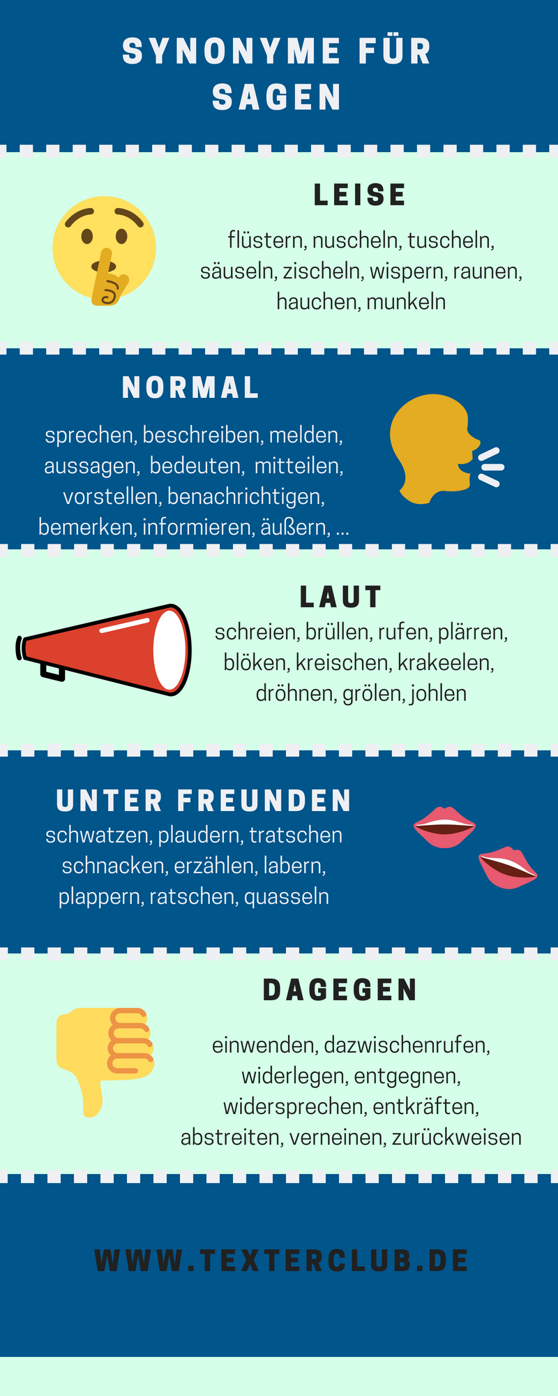 Infografiken: Text & Marketing What do you say? Synonyms for say. And many more synonyms in the Text School Blog Infografiken Marketing Schule schreiben Synonyms Text
