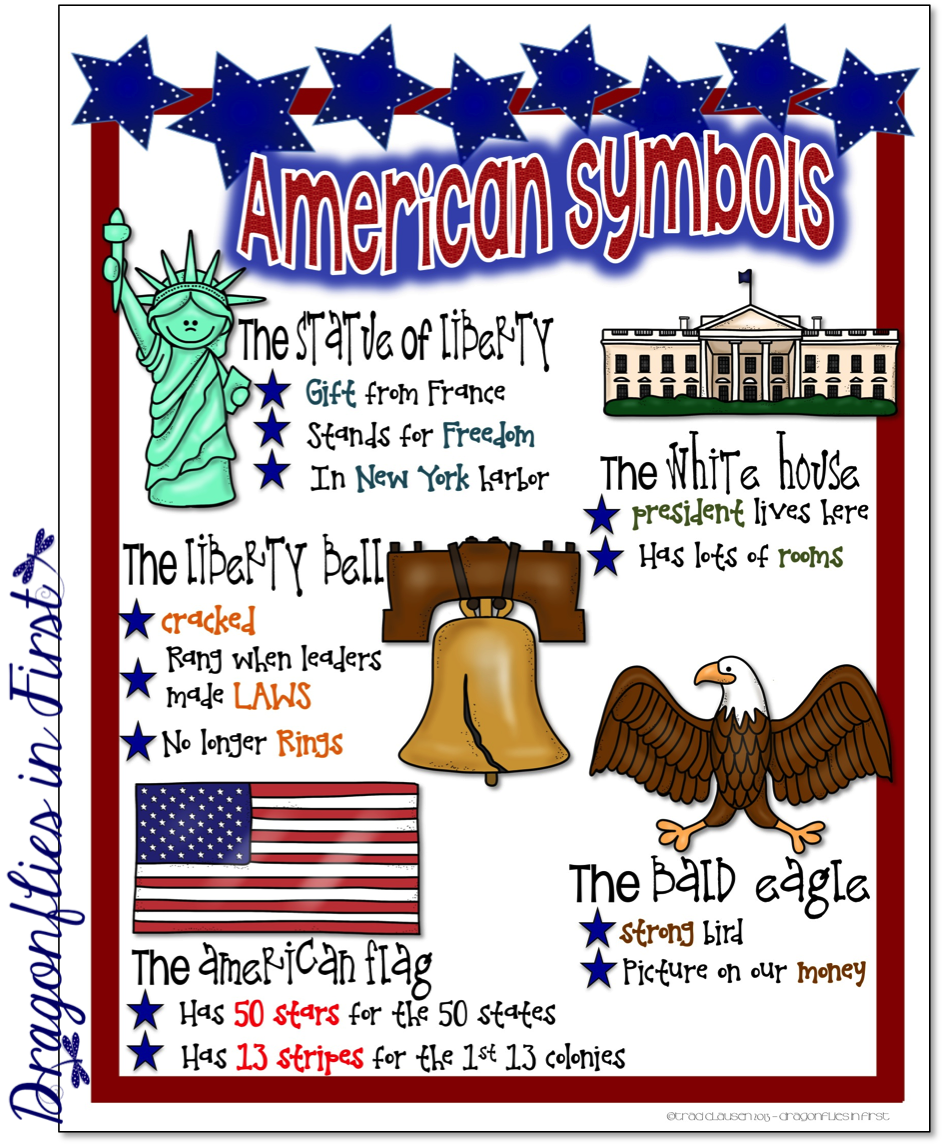 Student valentine freebie presidents and us symbols social american symbols anchor chart for grade large group biocorpaavc Choice Image