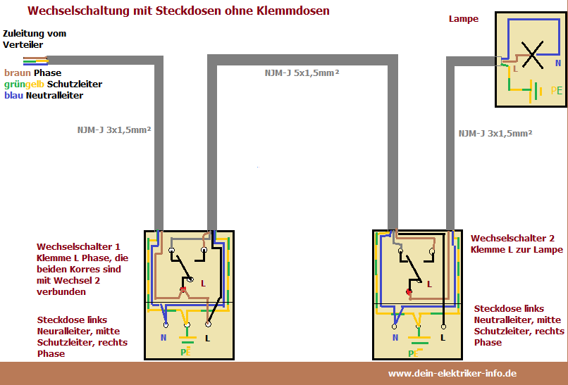 Wechselschaltung Mit Steckdosen Anschliessen Steckdosen Elektroinstallation Elektroinstallation Selber Machen