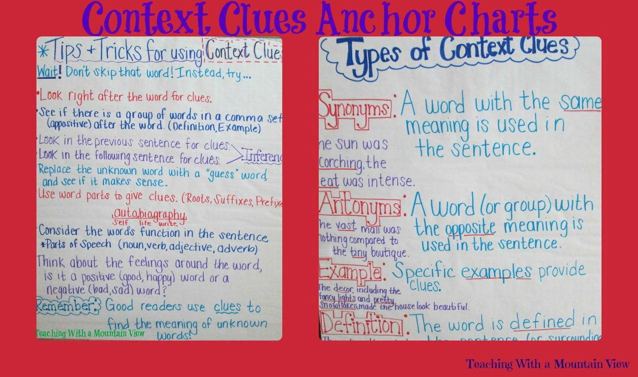 worksheet Context Clues Worksheets 8th Grade 1000 images about context clues on pinterest graphic organizers games and drawing conclusions