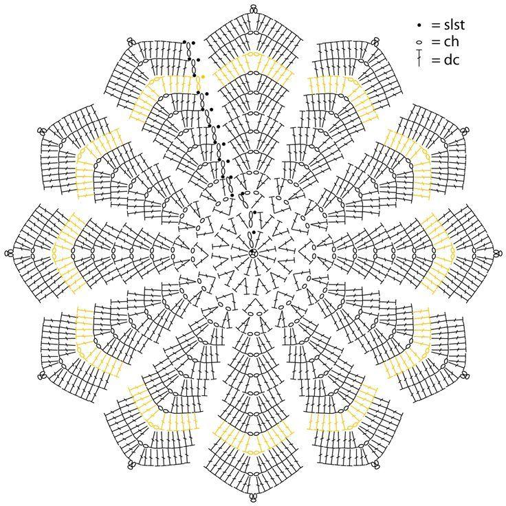 Stern Diagramm Filet Häkeln Pinterest Häkeln Häkeln Muster