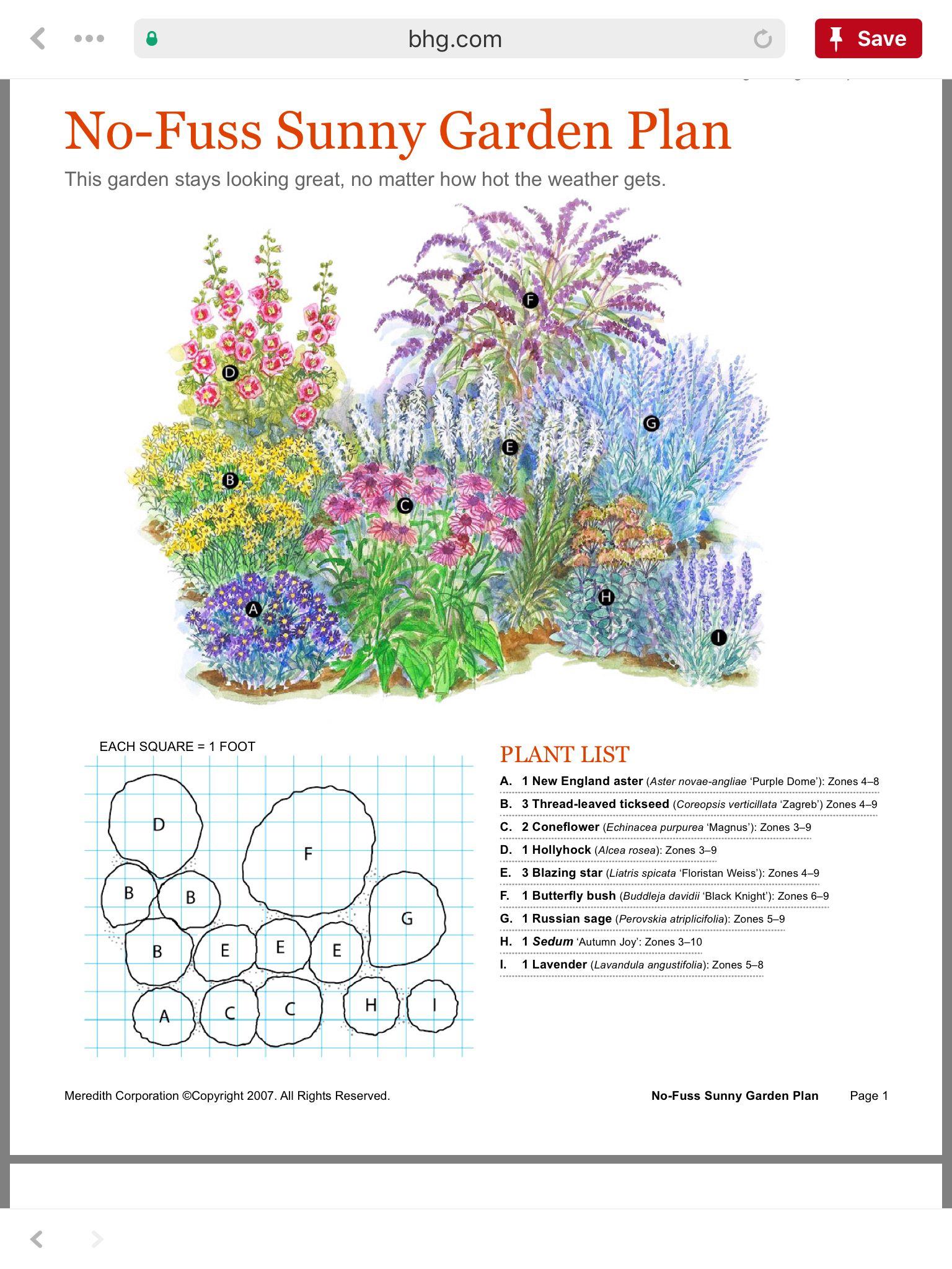 Pin By Erica Schaeffer On Gardening Flower Garden Plans Perennial Garden Plans Garden Yard Ideas