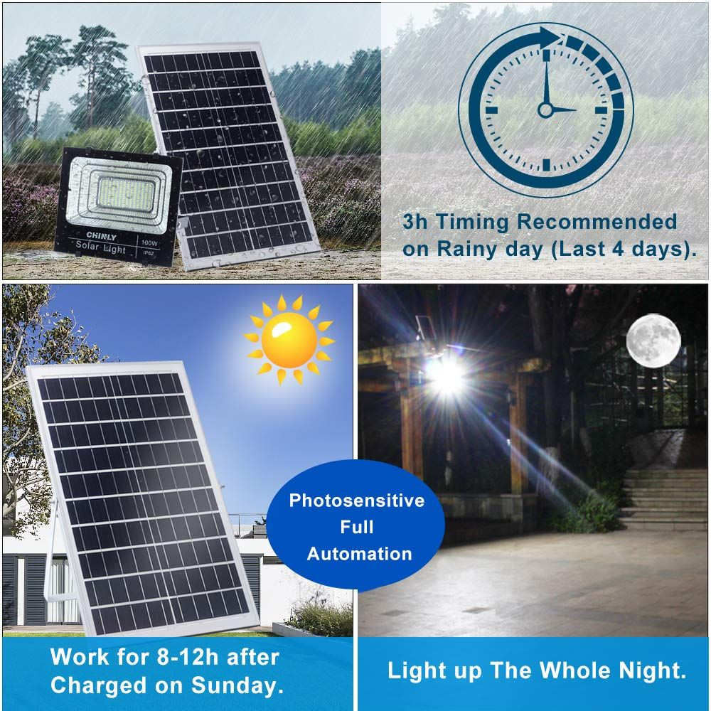 Chinly Lighting Auto Induction Waterproof Upgraded In 2020 Outdoor Lighting Solar Powered Flood Lights Flood Lights