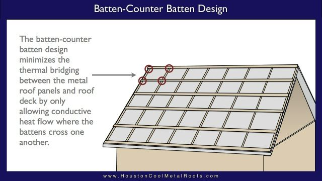 Most Effective Cool Roof Designs Batten And Counter Batten Design Diagram Cool Roof Roof Design Roof Panels