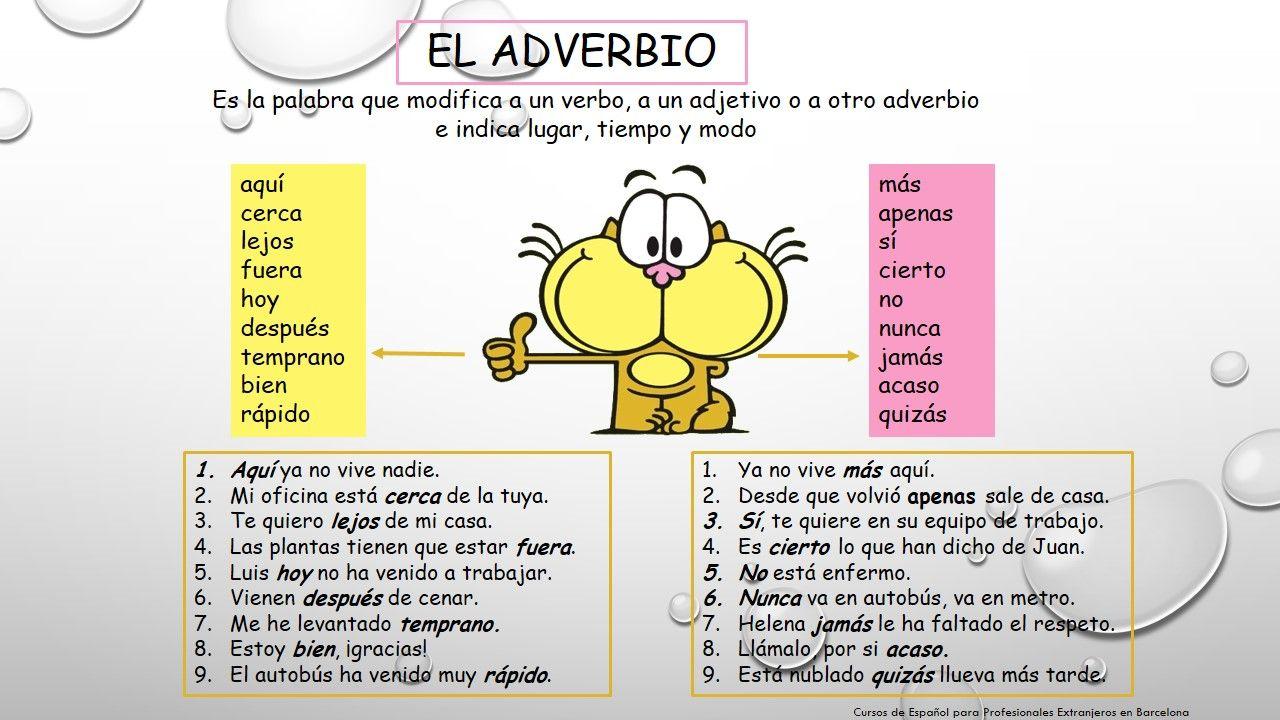 Https S Media Cache Ak0 Pinimg Com Originals 0e 28 A7 0e28a75d7cba456c8ea8b4757118b960 Jpg Spanish Writing Teaching Spanish Spanish Teaching Resources